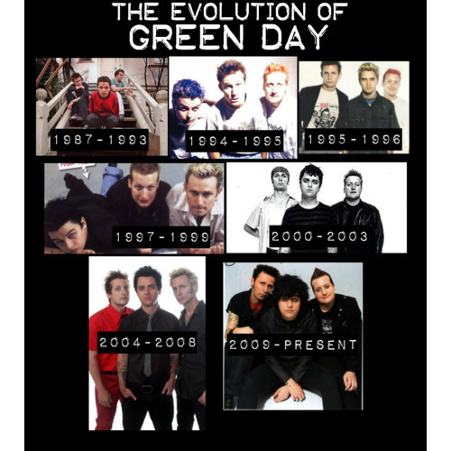 DO..... YOU.... LIKE...... GREEN..... DAY???????