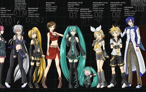 which vocaloid pairing do you find MOST disturbing ...Vocaloid Kaito Age