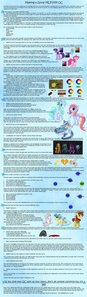 I hiiiiiighly suggest we just follow this guide for making OCs. I use it whenever I make a new OC, and others on DA like them a lot. Like this guide says, alicorns should only be royalty. And from another land other then Equestria. And if it isn't, then it's basically a Mary-Sue. They should also have a really reasonable and developed backstory and a good personality as well. And I hate when people add accessories to their OC unless it's part of their talent atau whatever (i.e. rollerskates if their special talent is rollerskating).