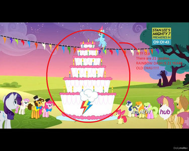 In the episode Pinkie Pride there were 21 candles on قوس قزح Dash's cake which seems to suggest that as of season 4 she is 21. That means that if each season is about one سال then قوس قزح Dash could have been anywhere from 16 to 17 when the دکھائیں first started. We also know that Fluttershy is a سال older than Pinkie Pie. I'm going to stay that at the start of the دکھائیں the mane six's ages are anywhere from 16-20. So in season four that means that they are anywhere from 20 to 24. For Celestia and Luna I believe Celestia is older and both of them are over 1,000 years old. For Shining Armor and Cadence I'm going to say that they are anywhere from 20 to 28.
