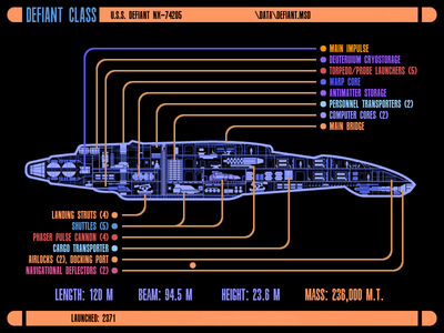 """The Defiant-class was one of the few classes of Starfleet starships capable of planetary landing and lift-off, and as such, had four sets of landing gear in its ventral hull to facilitate this.""