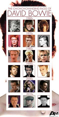 I can't really pick 2 お気に入り songs によって David Bowie. I 愛 way too many!