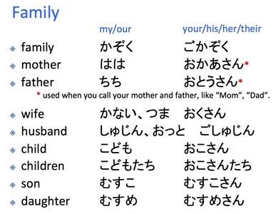 Hope আপনি like Japanese :D