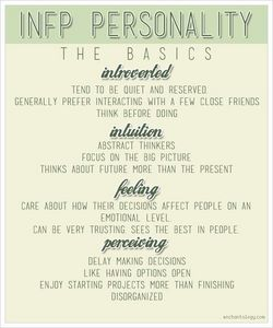Well according to the Meyer Briggs test, INFP.