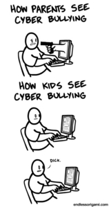 have আপনি been cyber bullied?