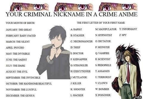 Your Criminal Nickname In A Crime Anime