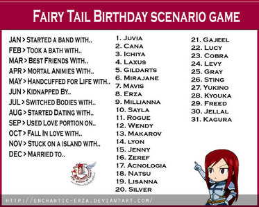 Fairy Tail Birthday Scenario Game