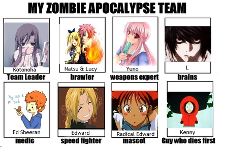 What is your zombie apocalypse team?