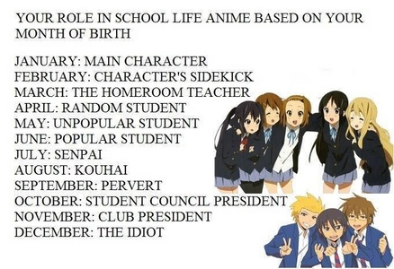 Your Role In School Life