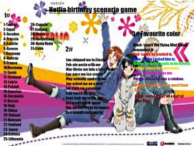 hetalia Birthday Scenario Game