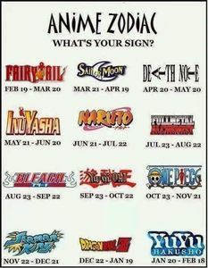 what is your anime zodiac ?