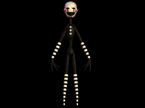 What do Ты think the Marionette is?
