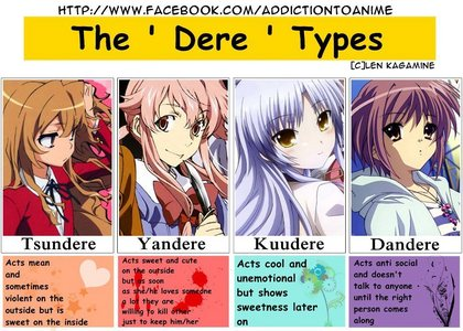 Which 'Dere' type are you???