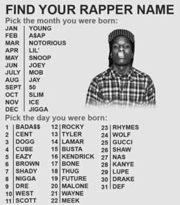 Find Your Rapper Name :)