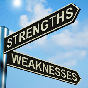 What would 你 consider your biggest Weakness?