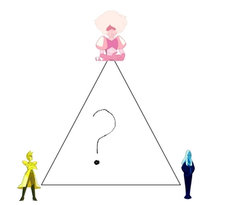 What kind of relationship do anda think was between pink, yellow, and blue diamond?