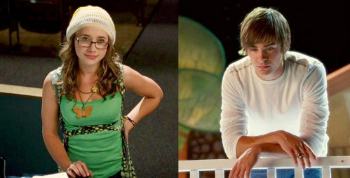 What do te like most about Troy Bolton and Kelsi Nielsen?