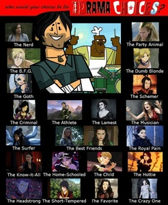 Who are your Total Drama Island choices? Fill in the template.