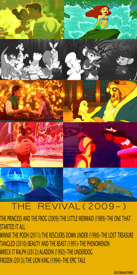 Disney: Then And Now