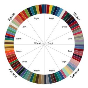 12 Season Color Wheel