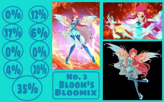 Bloomix