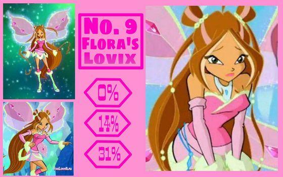 Lovix