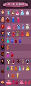 Some of the Princesses' wardrobes with a few others.