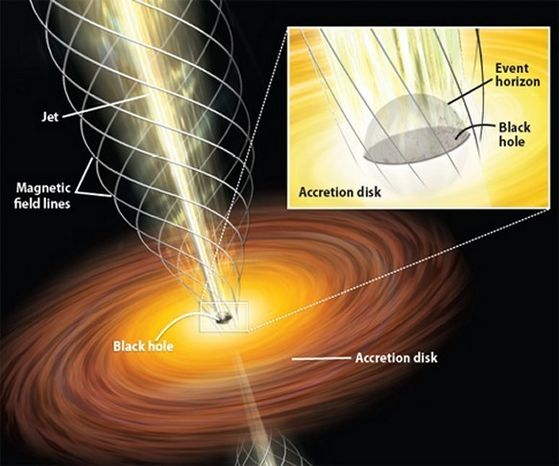 Components of a quasar