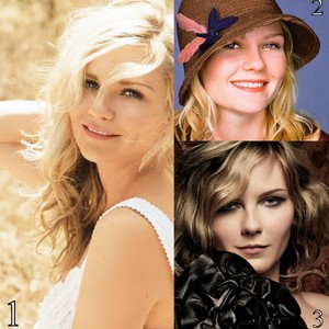 Round 21 Kirsten Dunst 1st 3xZ 2nd valleyer 3rd celina