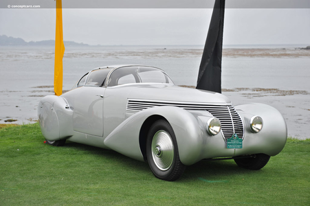 Gustav would drive a 1938 Hispano Suiza Xenia Dubonnet. What would Mulia Mild have?