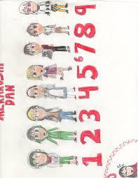 I also drew the Mekakushi Dan! It's side ways...