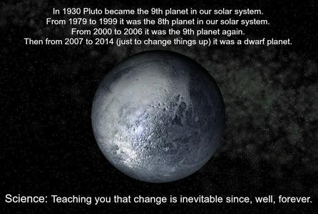Pluto! Always has been and always will be my 最喜爱的 planet.