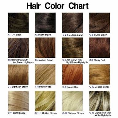 According to this chart what is the closest colour to your hair mine is ash brown with light brown hi