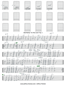 Learn to play this classic tune with my ultimate guitar tab showing all the right licks and chords!