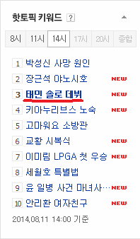 """taemin solo debut"" ranking 3rd on naver hot topic chart"
