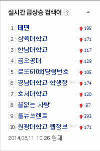 140811 Taemin now topping naver hot تلاش word فہرست for his Ace Solo Teaser
