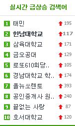 Naver Real Time تلاش - #1 Taemin