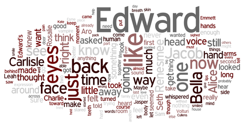 Breaknig Dawn word cloud