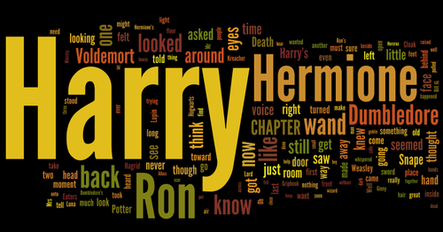 Harry Potter and the Deathly Hallows word cloud