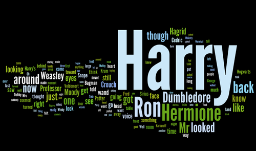 Harry Potter and the Goblet of Fire word cloud