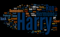 Harry Potter series (7 books) word cloud