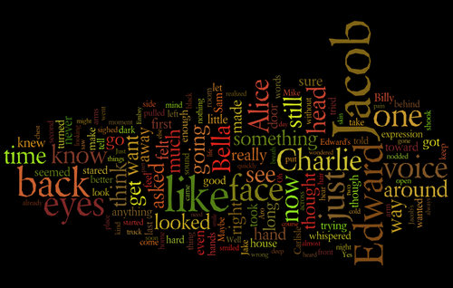 New Moon word cloud