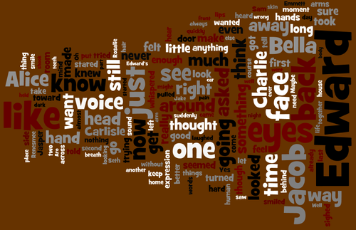Twilight Saga word cloud
