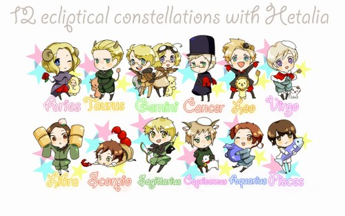 HeartfulStitch wallpaper titled Hetalia Zodiac Signs
