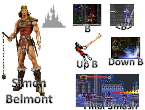 Simon Belmont possible moves