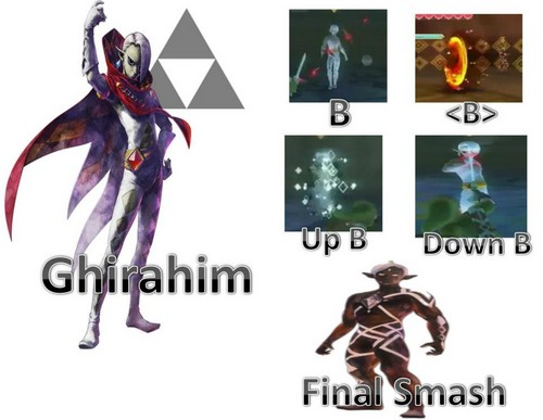 Ghirahim possible moveset