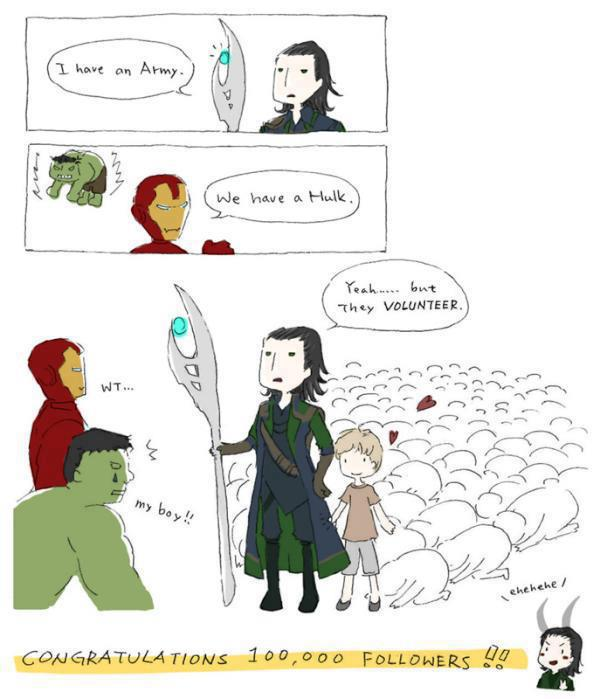Loki ファン Art