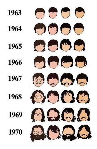 Evolution of the Beatles hair