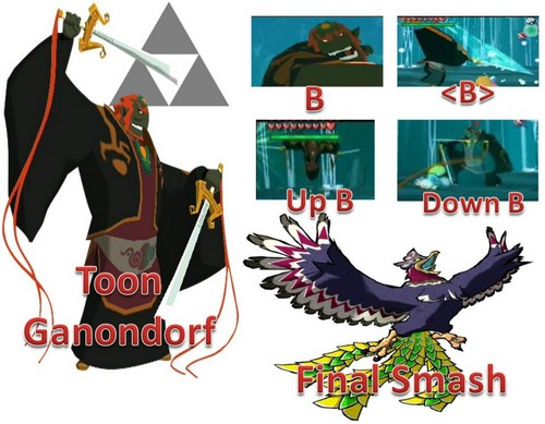 Toon Ganondorf possible moveset