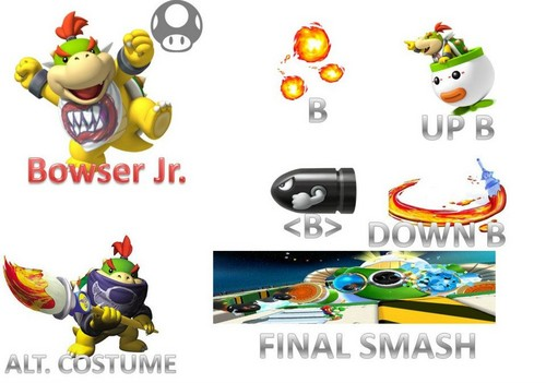 Bowser Jr. Possible Moveset